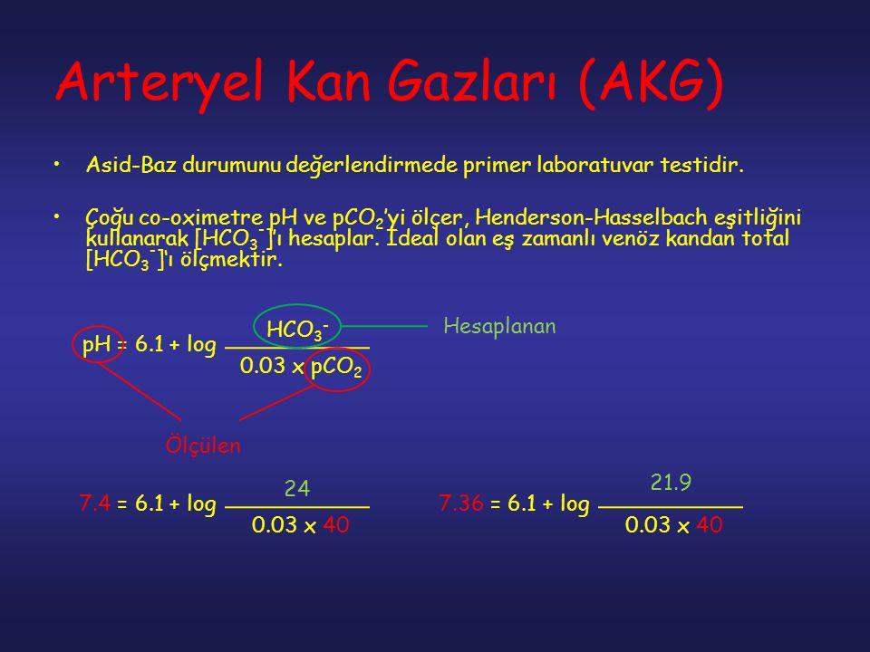 Arteryel Kan Gazları (AKG) Asid-Baz durumunu değerlendirmede primer laboratuvar testidir. Çoğu co-oximetre pH ve pCO 2 'yi ölçer, Henderson-Hasselbach
