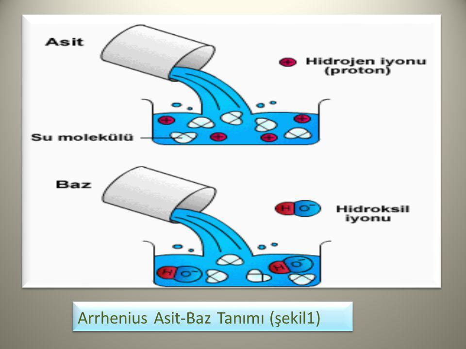 Zayıf Asitler ve Bazlar Tamamen iyonlaşmayan asitlere ve bazlara zayıf asit veya baz denir.