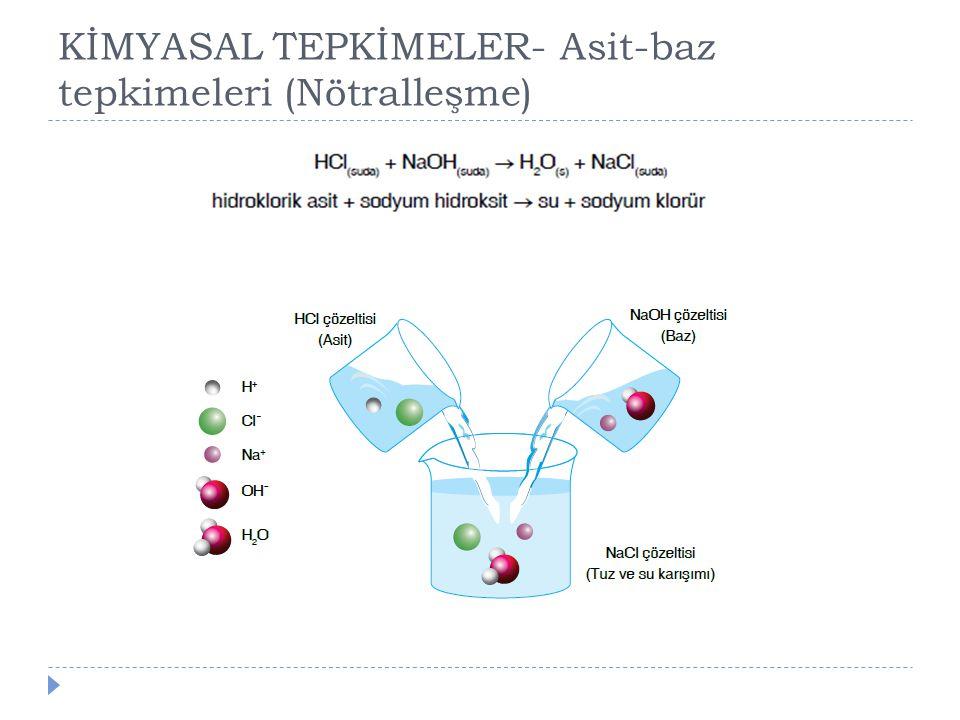 KİMYASAL TEPKİMELER- Asit-baz tepkimeleri (Nötralleşme)