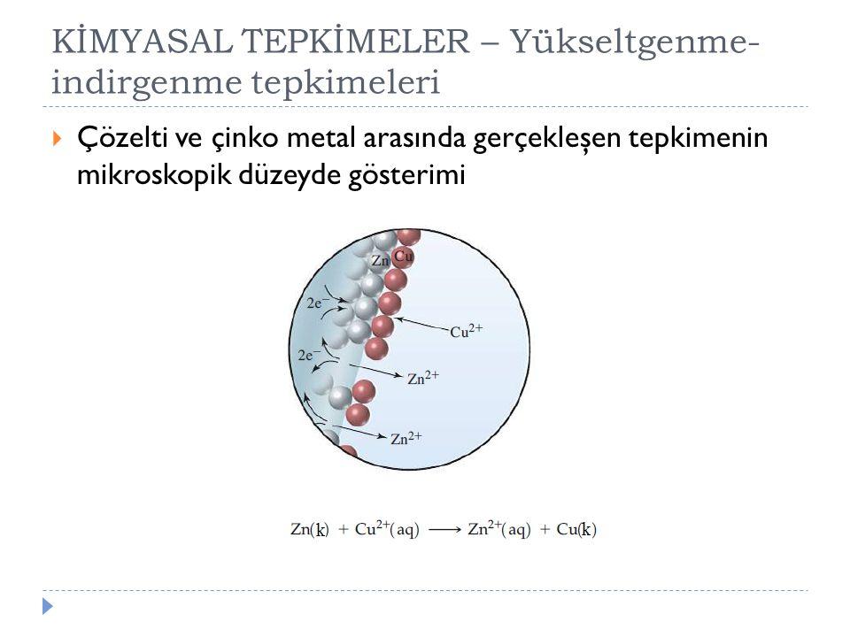  Çözelti ve çinko metal arasında gerçekleşen tepkimenin mikroskopik düzeyde gösterimi