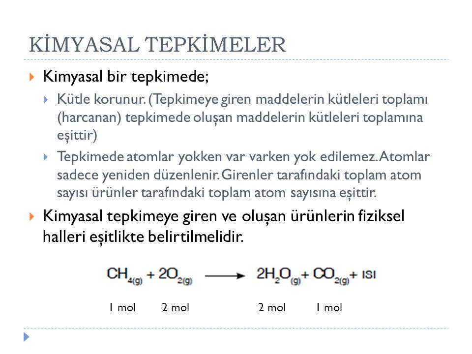 KİMYASAL TEPKİMELER  Kimyasal tepkimedeki türlerin fiziksel halleri nasıl gösterilir?