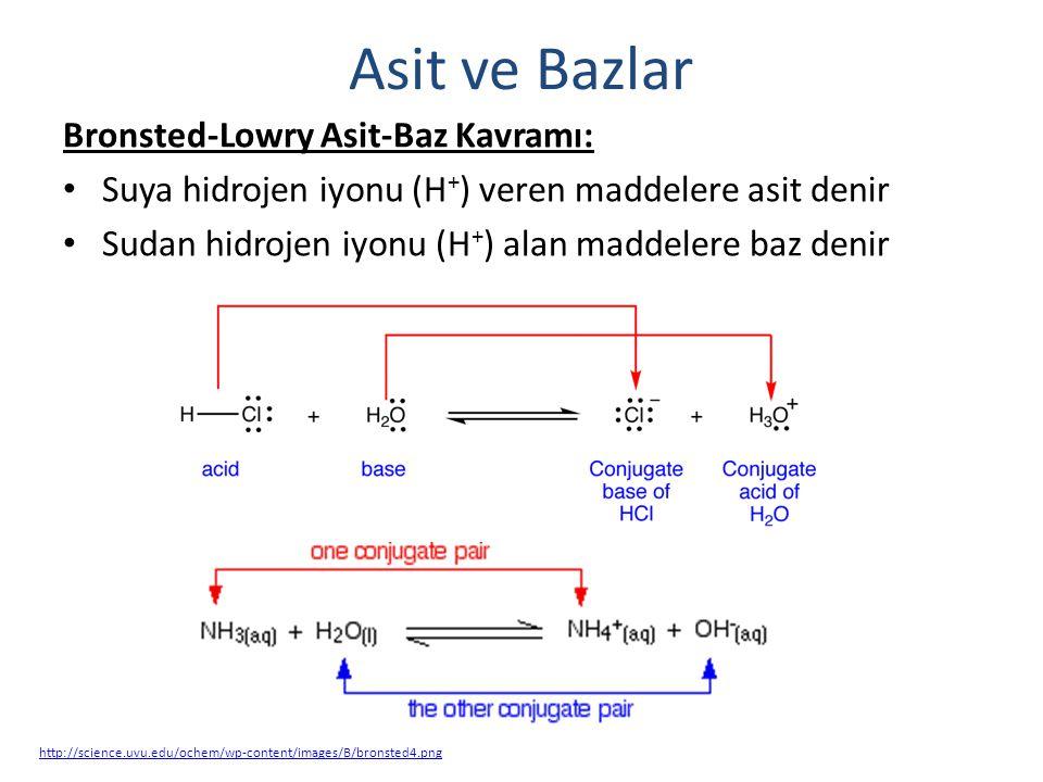 Asit ve Bazlar Bronsted-Lowry Asit-Baz Kavramı: Suya hidrojen iyonu (H + ) veren maddelere asit denir Sudan hidrojen iyonu (H + ) alan maddelere baz d