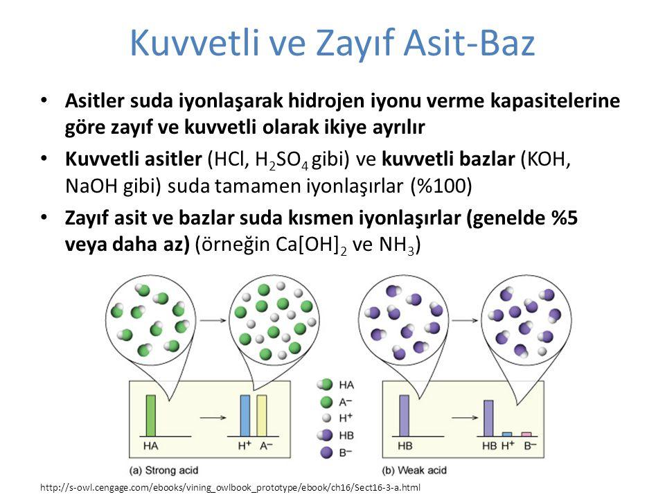 Kuvvetli ve Zayıf Asit-Baz Asitler suda iyonlaşarak hidrojen iyonu verme kapasitelerine göre zayıf ve kuvvetli olarak ikiye ayrılır Kuvvetli asitler (