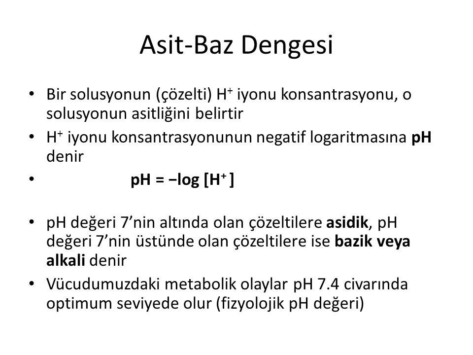 Asit-Baz Dengesi Bir solusyonun (çözelti) H + iyonu konsantrasyonu, o solusyonun asitliğini belirtir H + iyonu konsantrasyonunun negatif logaritmasına