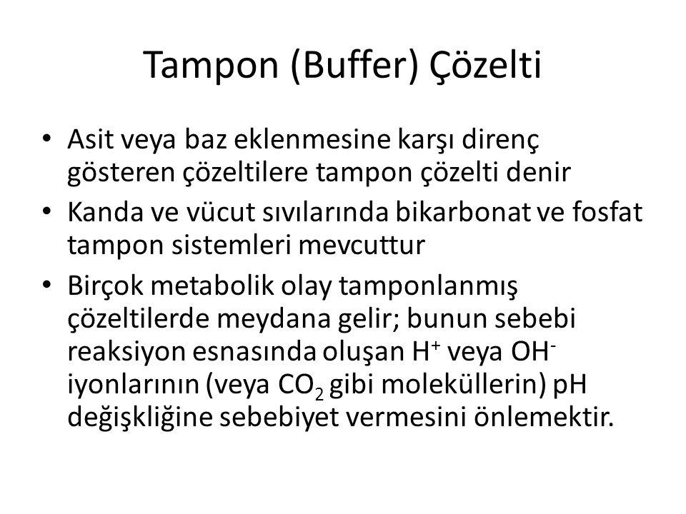 Tampon (Buffer) Çözelti Asit veya baz eklenmesine karşı direnç gösteren çözeltilere tampon çözelti denir Kanda ve vücut sıvılarında bikarbonat ve fosf