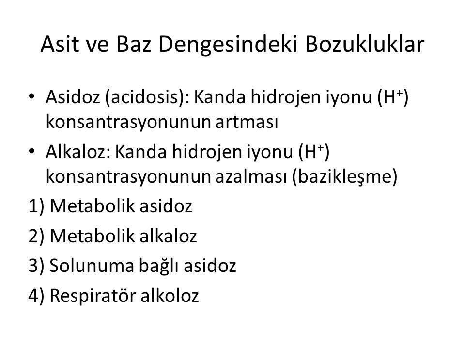 Asit ve Baz Dengesindeki Bozukluklar Asidoz (acidosis): Kanda hidrojen iyonu (H + ) konsantrasyonunun artması Alkaloz: Kanda hidrojen iyonu (H + ) kon