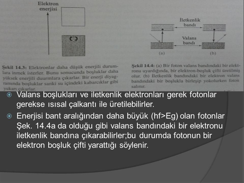 Katkılı yarıiletkenler  Katkılı yarıiletken, içine özenle seçilmiş yabancı madde katılmış olan yarıiletkendir.