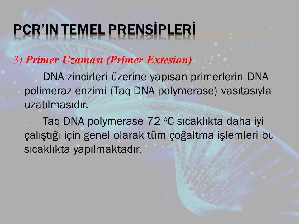 POLİMERAZ ZİNCİR REAKSİYONU 5'3' 5' DNA 3'5' 3' 5' 3' 5'3' 5' 3' 5' >90° In vitro DNA (gene) amplifikasyon tekniği In vitro DNA (gene) amplifikasyon tekniği