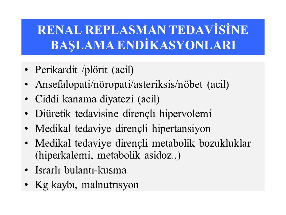 RENAL REPLASMAN TEDAVİSİNE BAŞLAMA ENDİKASYONLARI Perikardit /plörit (acil) Ansefalopati/nöropati/asteriksis/nöbet (acil) Ciddi kanama diyatezi (acil)