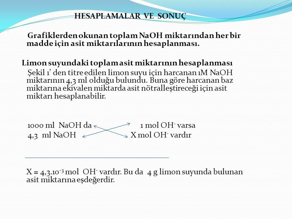 HESAPLAMALAR VE SONUÇ Grafiklerden okunan toplam NaOH miktarından her bir madde için asit miktarılarının hesaplanması.