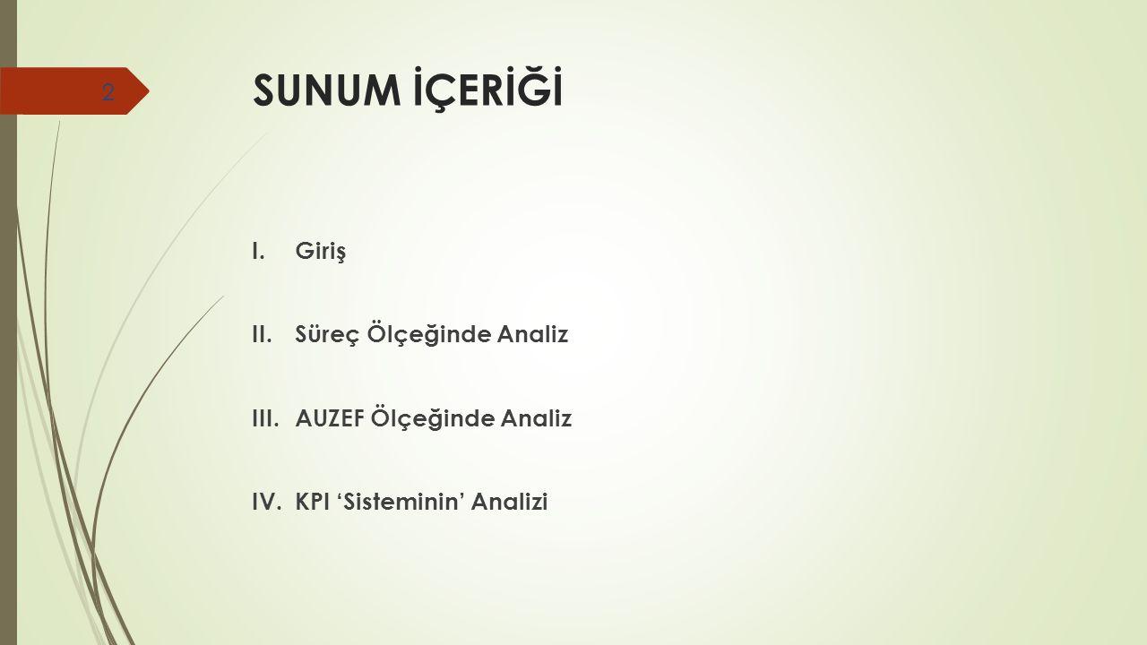 SUNUM İÇERİĞİ I.Giriş II.Süreç Ölçeğinde Analiz III.AUZEF Ölçeğinde Analiz IV.KPI 'Sisteminin' Analizi 2
