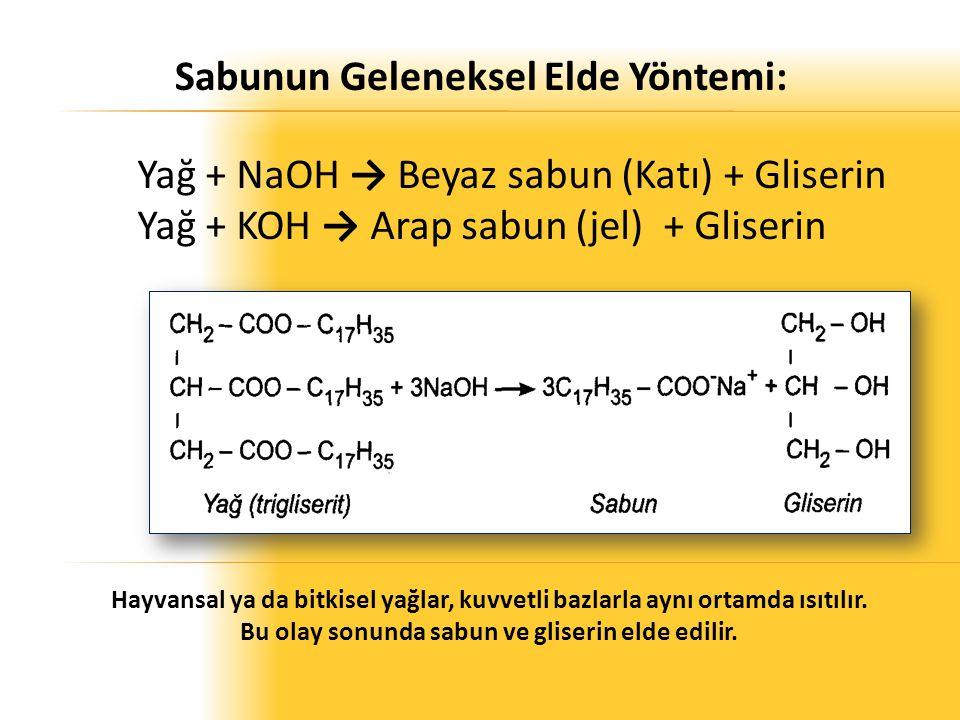 Yağ + NaOH → Beyaz sabun (Katı) + Gliserin Yağ + KOH → Arap sabun (jel) + Gliserin Hayvansal ya da bitkisel yağlar, kuvvetli bazlarla aynı ortamda ısıtılır.