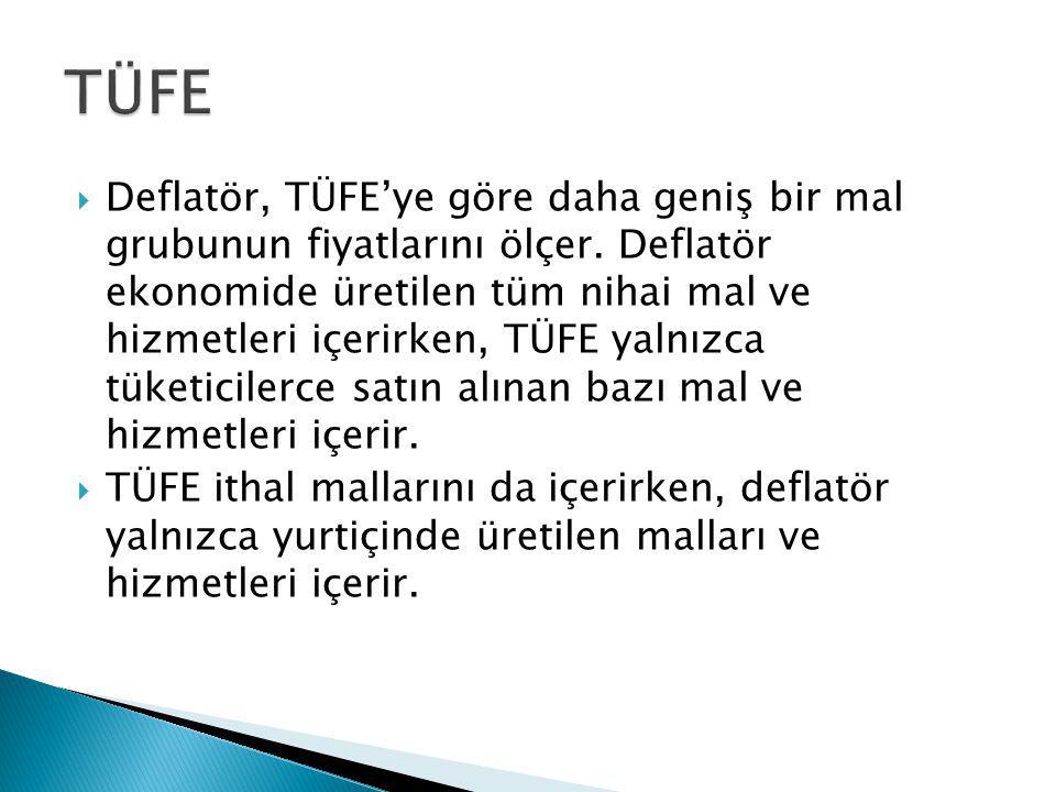  Deflatör, TÜFE'ye göre daha geniş bir mal grubunun fiyatlarını ölçer.