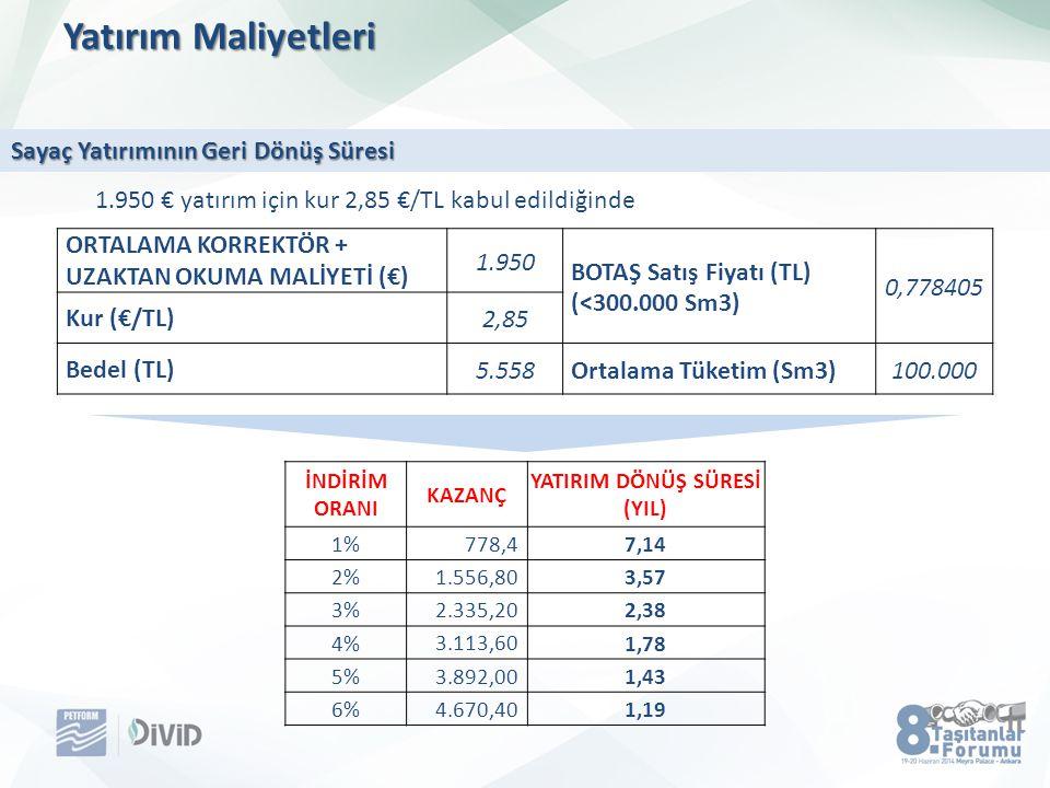 1.950 € yatırım için kur 2,85 €/TL kabul edildiğinde ORTALAMA KORREKTÖR + UZAKTAN OKUMA MALİYETİ (€) 1.950 BOTAŞ Satış Fiyatı (TL) (<300.000 Sm3) 0,77