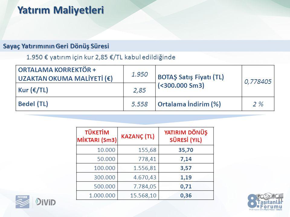 ORTALAMA KORREKTÖR + UZAKTAN OKUMA MALİYETİ (€) 1.950 BOTAŞ Satış Fiyatı (TL) (<300.000 Sm3) 0,778405 Kur (€/TL) 2,85 Bedel (TL) 5.558Ortalama İndirim