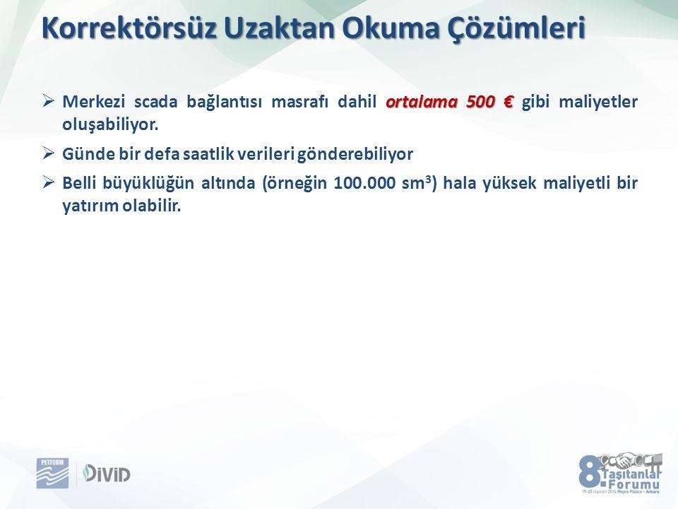 ortalama 500 €  Merkezi scada bağlantısı masrafı dahil ortalama 500 € gibi maliyetler oluşabiliyor.  Günde bir defa saatlik verileri gönderebiliyor