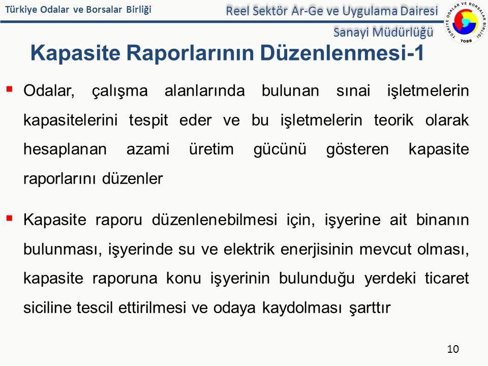 Türkiye Odalar ve Borsalar Birliği Kapasite Raporlarının Düzenlenmesi-1  Odalar, çalışma alanlarında bulunan sınai işletmelerin kapasitelerini tespit