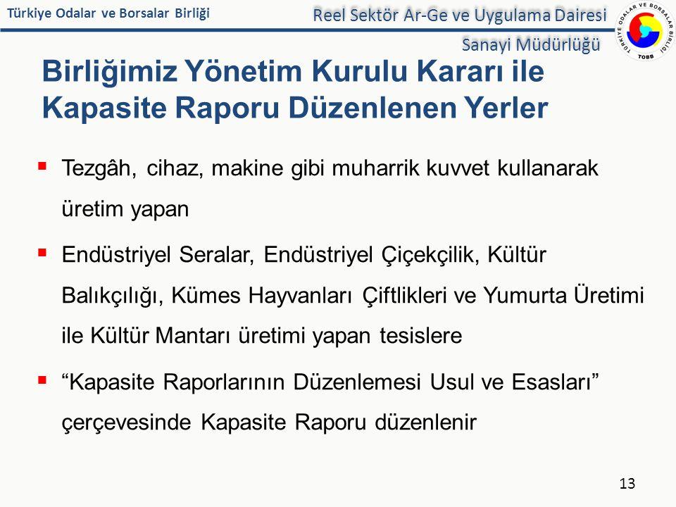 Türkiye Odalar ve Borsalar Birliği Birliğimiz Yönetim Kurulu Kararı ile Kapasite Raporu Düzenlenen Yerler  Tezgâh, cihaz, makine gibi muharrik kuvvet