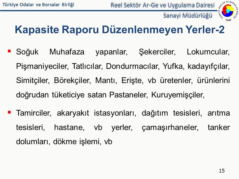 Türkiye Odalar ve Borsalar Birliği Kapasite Raporu Düzenlenmeyen Yerler-2  Soğuk Muhafaza yapanlar, Şekerciler, Lokumcular, Pişmaniyeciler, Tatlıcıla