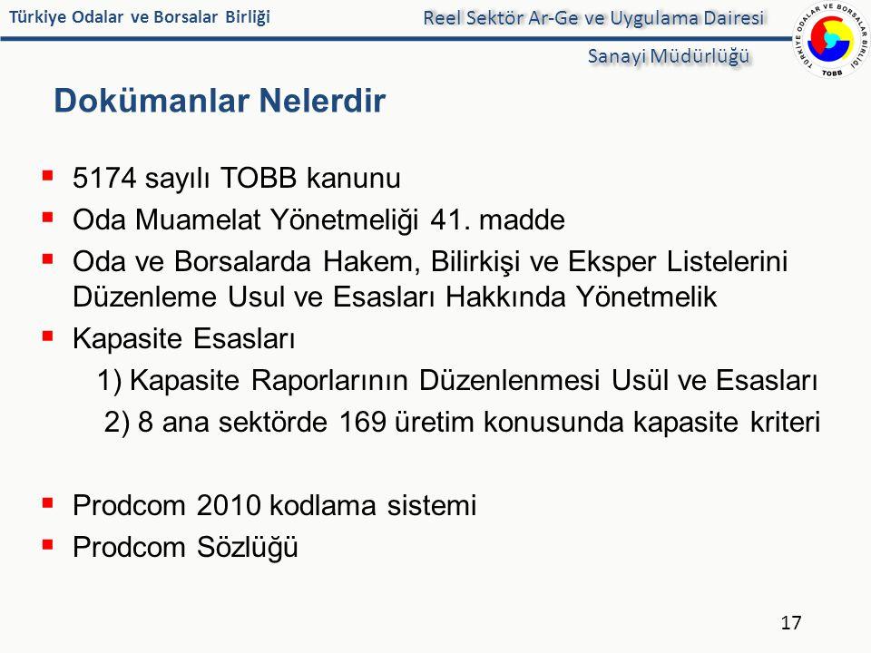 Türkiye Odalar ve Borsalar Birliği Dokümanlar Nelerdir  5174 sayılı TOBB kanunu  Oda Muamelat Yönetmeliği 41. madde  Oda ve Borsalarda Hakem, Bilir