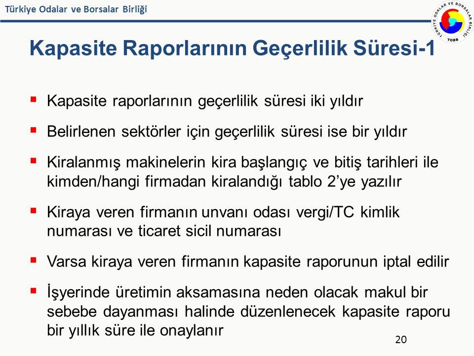 Türkiye Odalar ve Borsalar Birliği Kapasite Raporlarının Geçerlilik Süresi-1  Kapasite raporlarının geçerlilik süresi iki yıldır  Belirlenen sektörl