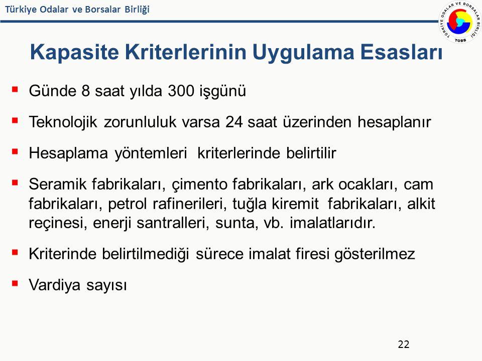 Türkiye Odalar ve Borsalar Birliği Kapasite Kriterlerinin Uygulama Esasları  Günde 8 saat yılda 300 işgünü  Teknolojik zorunluluk varsa 24 saat üzer