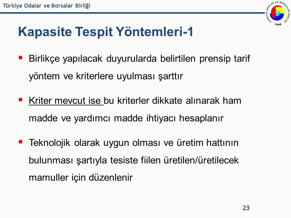 Türkiye Odalar ve Borsalar Birliği Kapasite Tespit Yöntemleri-1  Birlikçe yapılacak duyurularda belirtilen prensip tarif yöntem ve kriterlere uyulmas