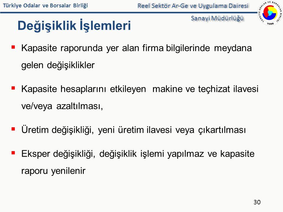 Türkiye Odalar ve Borsalar Birliği Değişiklik İşlemleri  Kapasite raporunda yer alan firma bilgilerinde meydana gelen değişiklikler  Kapasite hesapl