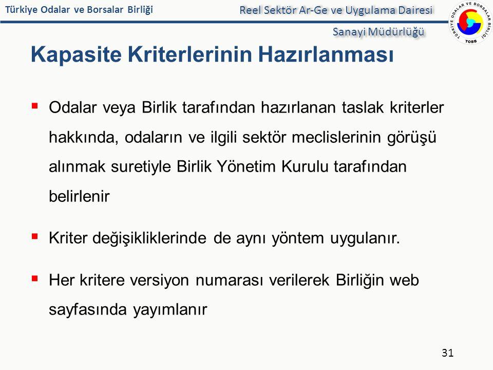 Türkiye Odalar ve Borsalar Birliği Kapasite Kriterlerinin Hazırlanması  Odalar veya Birlik tarafından hazırlanan taslak kriterler hakkında, odaların