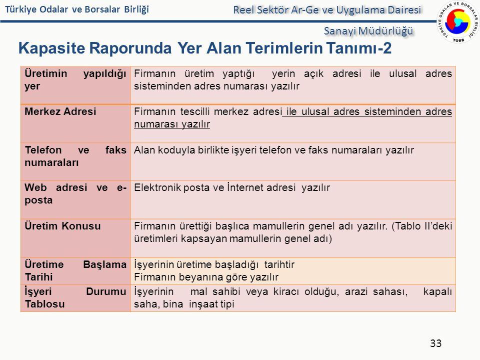 Türkiye Odalar ve Borsalar Birliği Kapasite Raporunda Yer Alan Terimlerin Tanımı-2 33 Reel Sektör Ar-Ge ve Uygulama Dairesi Sanayi Müdürlüğü Üretimin