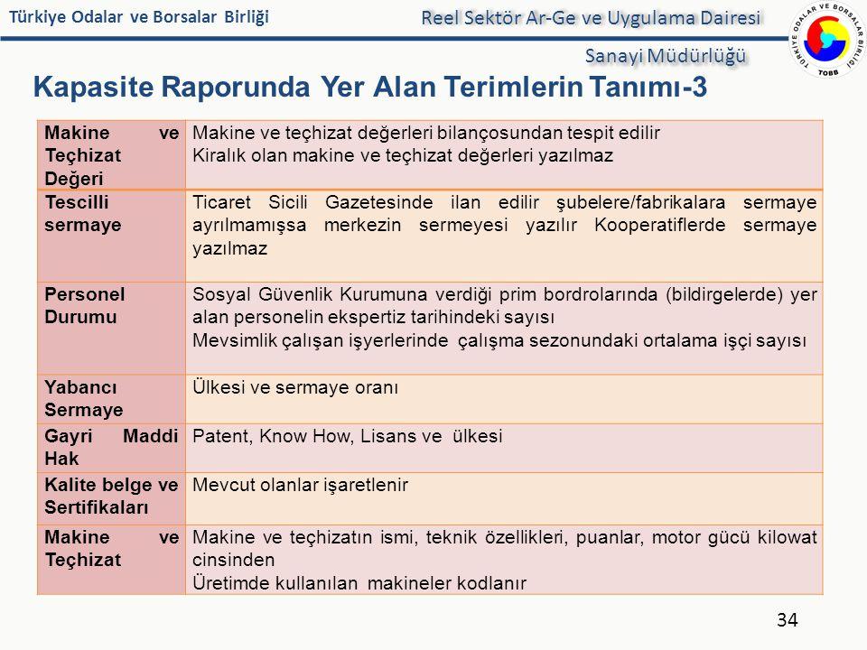 Türkiye Odalar ve Borsalar Birliği Kapasite Raporunda Yer Alan Terimlerin Tanımı-3 34 Reel Sektör Ar-Ge ve Uygulama Dairesi Sanayi Müdürlüğü Makine ve
