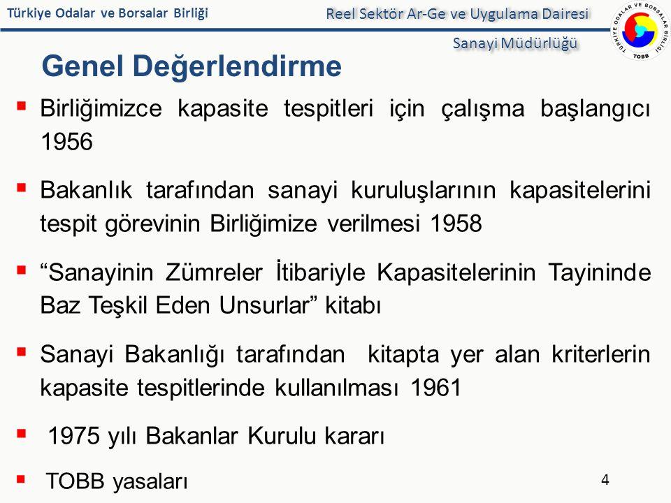 Türkiye Odalar ve Borsalar Birliği Genel Değerlendirme  Birliğimizce kapasite tespitleri için çalışma başlangıcı 1956  Bakanlık tarafından sanayi ku