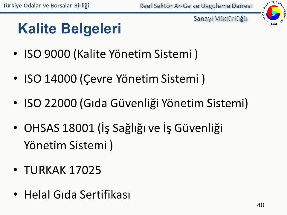 Türkiye Odalar ve Borsalar Birliği Kalite Belgeleri 40 Reel Sektör Ar-Ge ve Uygulama Dairesi Sanayi Müdürlüğü ISO 9000 (Kalite Yönetim Sistemi ) ISO 1