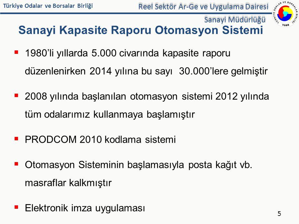 Türkiye Odalar ve Borsalar Birliği Sanayi Kapasite Raporu Otomasyon Sistemi  1980'li yıllarda 5.000 civarında kapasite raporu düzenlenirken 2014 yılı
