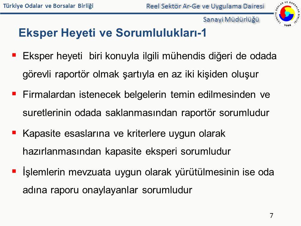 Türkiye Odalar ve Borsalar Birliği Eksper Heyeti ve Sorumlulukları-1  Eksper heyeti biri konuyla ilgili mühendis diğeri de odada görevli raportör olm
