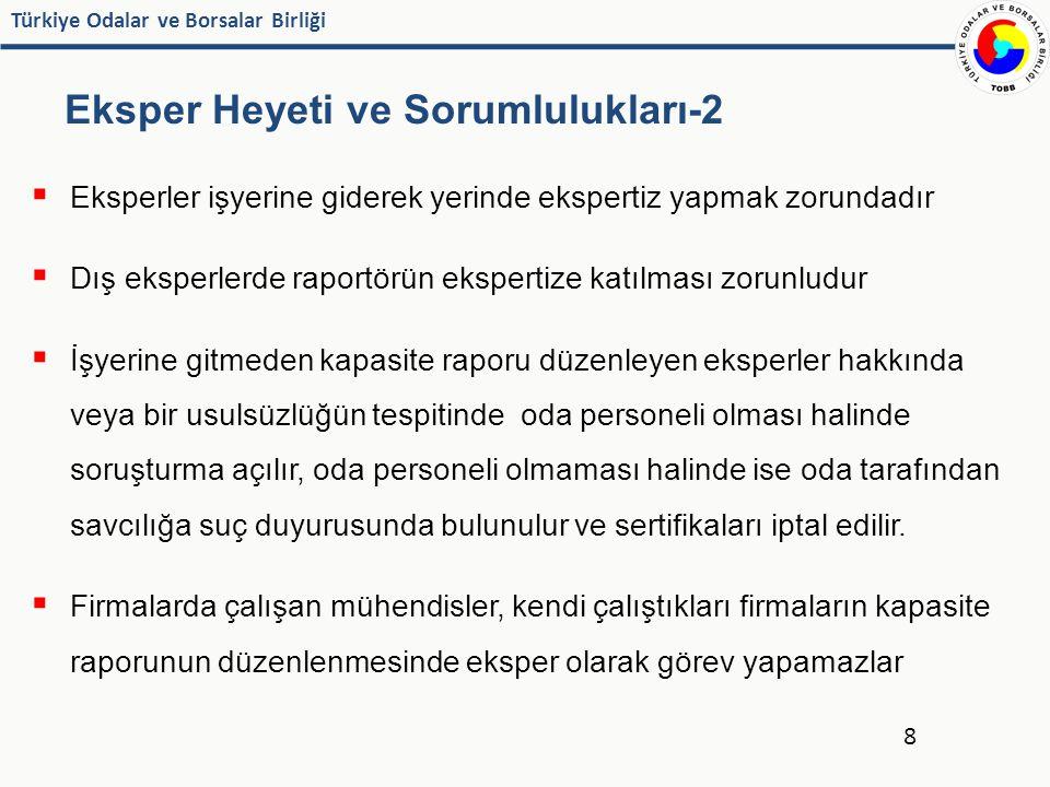 Türkiye Odalar ve Borsalar Birliği Eksper Heyeti ve Sorumlulukları-2  Eksperler işyerine giderek yerinde ekspertiz yapmak zorundadır  Dış eksperlerd