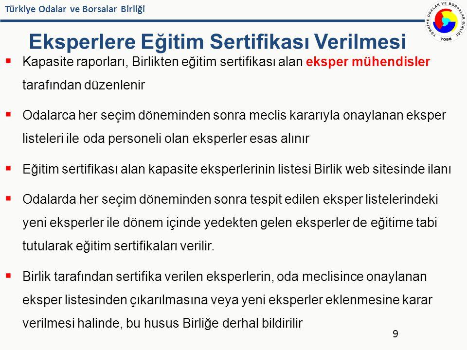 Türkiye Odalar ve Borsalar Birliği Kapasite Raporlarının Düzenlenmesi-1  Odalar, çalışma alanlarında bulunan sınai işletmelerin kapasitelerini tespit eder ve bu işletmelerin teorik olarak hesaplanan azami üretim gücünü gösteren kapasite raporlarını düzenler  Kapasite raporu düzenlenebilmesi için, işyerine ait binanın bulunması, işyerinde su ve elektrik enerjisinin mevcut olması, kapasite raporuna konu işyerinin bulunduğu yerdeki ticaret siciline tescil ettirilmesi ve odaya kaydolması şarttır 10 Sanayi Müdürlüğü Reel Sektör Ar-Ge ve Uygulama Dairesi