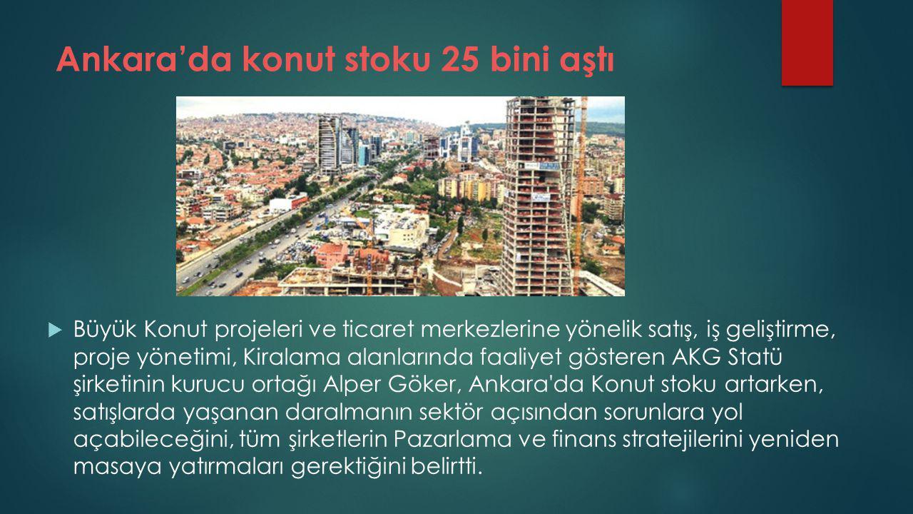 Ankara'da konut stoku 25 bini aştı  Büyük Konut projeleri ve ticaret merkezlerine yönelik satış, iş geliştirme, proje yönetimi, Kiralama alanlarında faaliyet gösteren AKG Statü şirketinin kurucu ortağı Alper Göker, Ankara da Konut stoku artarken, satışlarda yaşanan daralmanın sektör açısından sorunlara yol açabileceğini, tüm şirketlerin Pazarlama ve finans stratejilerini yeniden masaya yatırmaları gerektiğini belirtti.