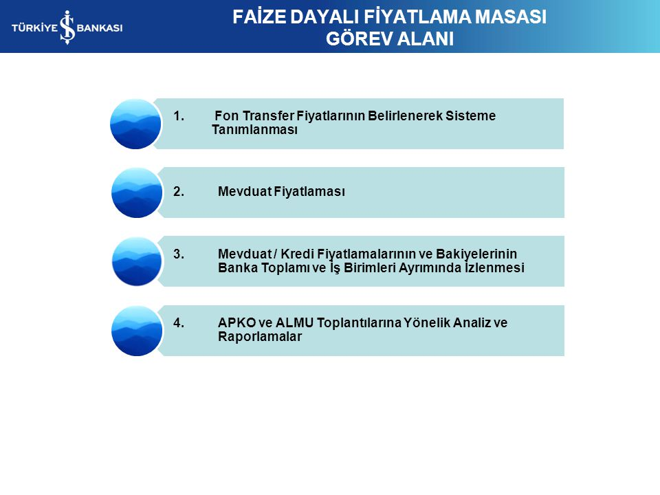 FAİZE DAYALI FİYATLAMA MASASI GÖREV ALANI 1. Fon Transfer Fiyatlarının Belirlenerek Sisteme Tanımlanması 2.Mevduat Fiyatlaması 3.Mevduat / Kredi Fiyat