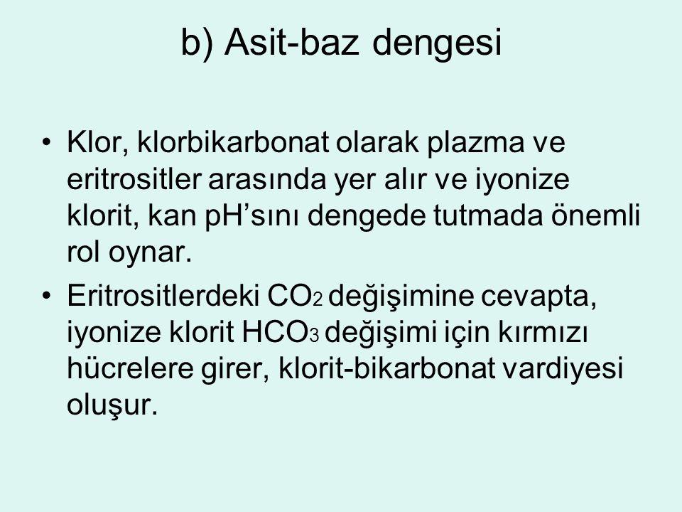 b) Asit-baz dengesi Klor, klorbikarbonat olarak plazma ve eritrositler arasında yer alır ve iyonize klorit, kan pH'sını dengede tutmada önemli rol oyn