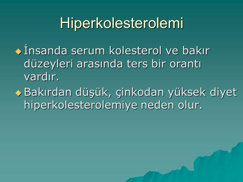 Hiperkolesterolemi  İnsanda serum kolesterol ve bakır düzeyleri arasında ters bir orantı vardır.  Bakırdan düşük, çinkodan yüksek diyet hiperkoleste