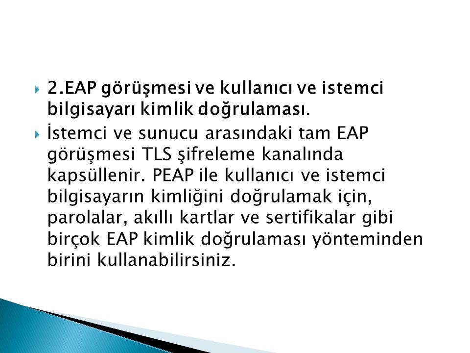  2.EAP görüşmesi ve kullanıcı ve istemci bilgisayarı kimlik doğrulaması.  İstemci ve sunucu arasındaki tam EAP görüşmesi TLS şifreleme kanalında kap