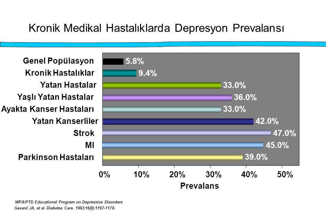 Prevalans Genel Popülasyon Kronik Hastalıklar Yatan Hastalar Yaşlı Yatan Hastalar Ayakta Kanser Hastaları Yatan Kanserliler Strok MI Parkinson Hastala