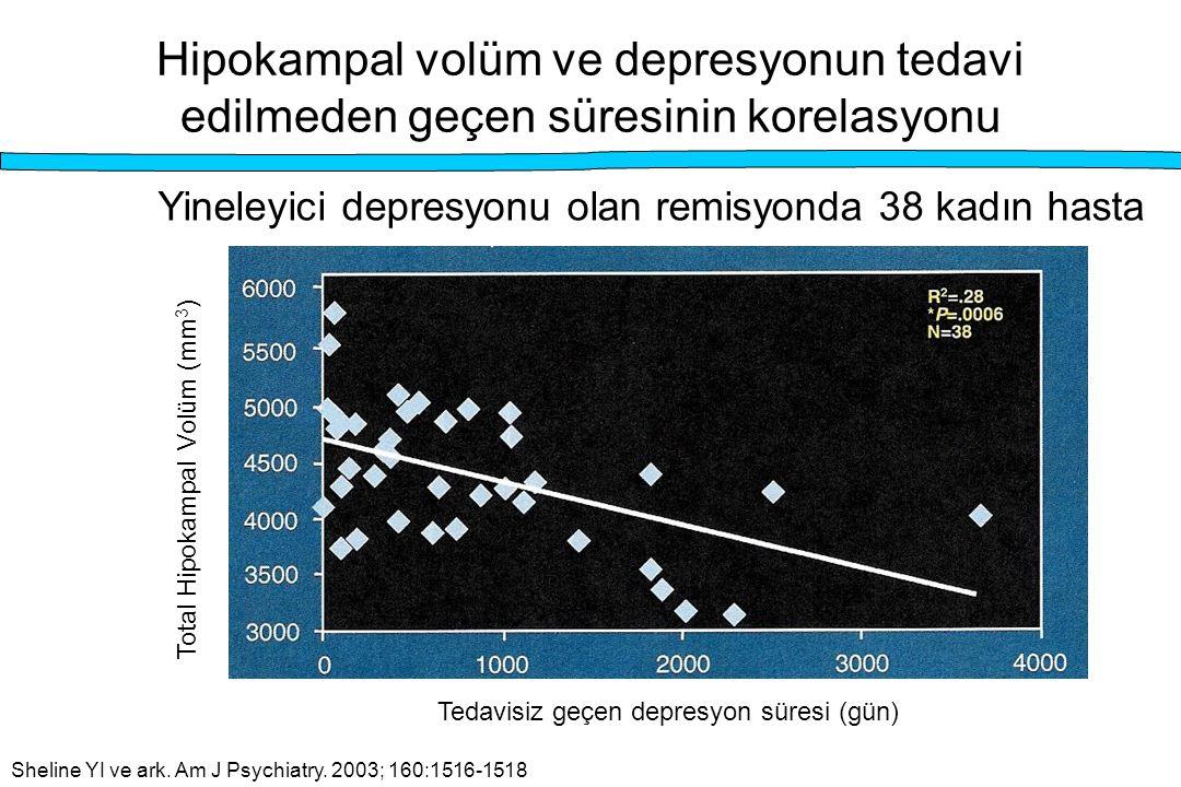 Hipokampal volüm ve depresyonun tedavi edilmeden geçen süresinin korelasyonu Yineleyici depresyonu olan remisyonda 38 kadın hasta Total Hipokampal Vol