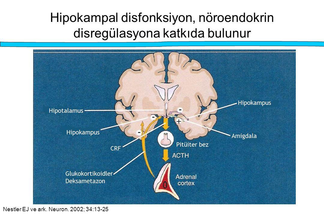 Hipokampal disfonksiyon, nöroendokrin disregülasyona katkıda bulunur Nestler EJ ve ark. Neuron. 2002; 34:13-25