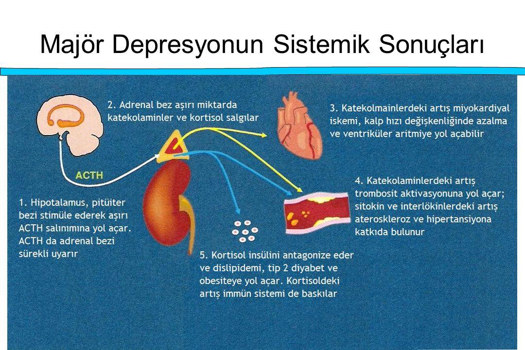 Majör Depresyonun Sistemik Sonuçları