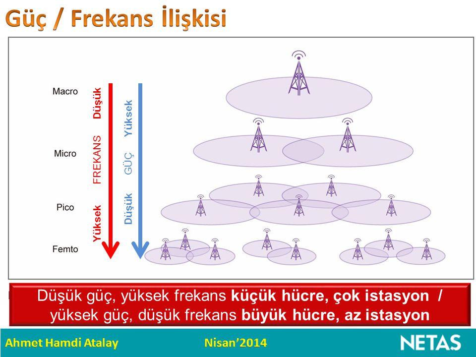 Yüksek FREKANS Düşük Düşük güç, yüksek frekans küçük hücre, çok istasyon / yüksek güç, düşük frekans büyük hücre, az istasyon Düşük GÜÇ Yüksek
