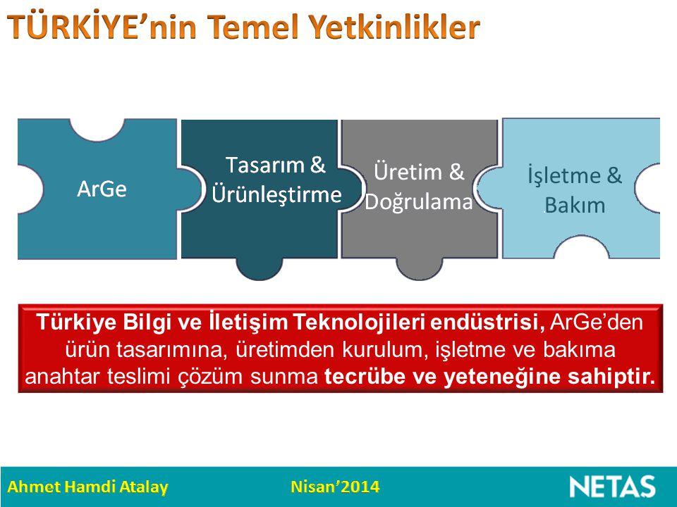 İşletme & Bakım Türkiye Bilgi ve İletişim Teknolojileri endüstrisi, ArGe'den ürün tasarımına, üretimden kurulum, işletme ve bakıma anahtar teslimi çöz