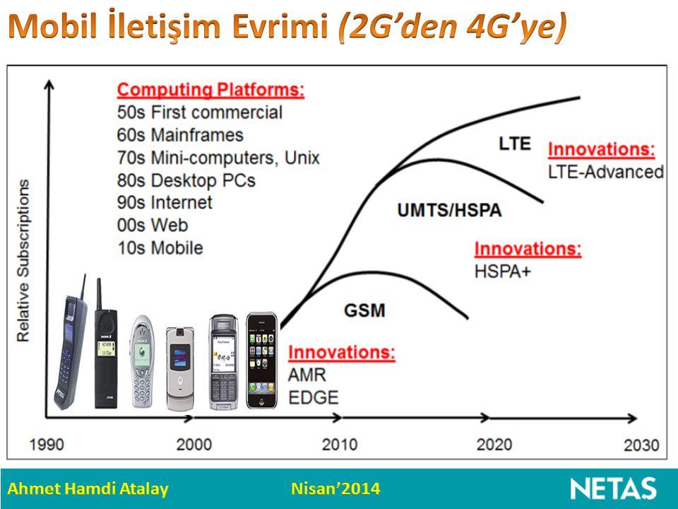 ŞEBEKE/ALTYAPI Radyo erişim Merkezi sistemler İletim TERMİNAL Cep telefonu M2M UYGULAMA İştetmeciler için Kullanıcılar için UYGULAMA İştetmeciler için Kullanıcılar için 4G'ye geçiş ile birlikte Türkiye'de 10 yıl içinde; - Altyapı : (3 ayrı şebeke) yaklaşık 15 milyar $, - Terminal cihazları : (yılda 2,5 milyar) 25 milyar $, - Uygulama ve yazılımlar : (yılda 1 milyar) 10 milyar $, 50 Milyar $