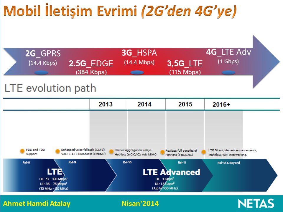 LTE 4G - LTE Adv.